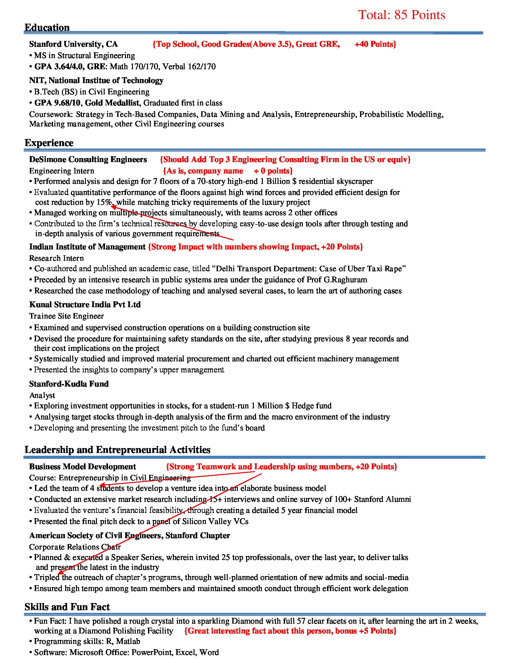 Consulting resume scored after editing